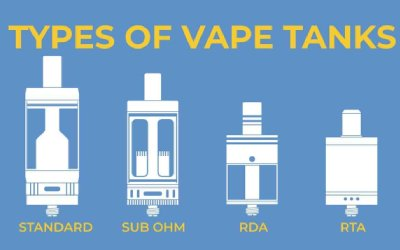 Types of Vape Tanks – A Complete Beginners Guide