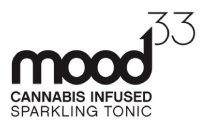 Mood33 Review – Cannabis Drinks | Cannabis Infused Drinks